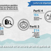 Más del 67% de los compradores españoles lee la información del etiquetado de los productos de alimentación
