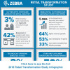 Zebra Technologies-IHL Group Study Reveals Retail Industry Sales To Grow Three Percent Annually Through 2021