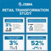 Por qué las cadenas de suministro y los fabricantes no deben ignorar la revolución del retail
