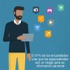 9 de cada 10 usuarios piensa que las compañías de redes sociales son vulnerables