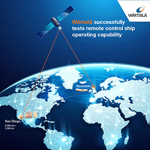 Wartsila - Gulfmark Remote Control