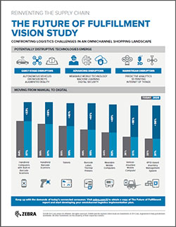 Zebra Technologies - Fulfillment Vision Study