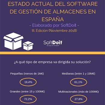 SoftDoIt - Infografia