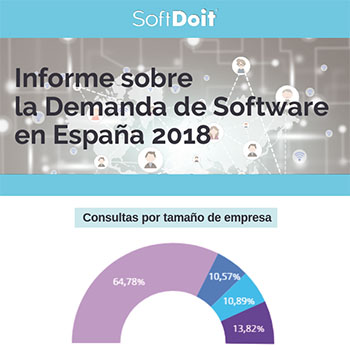 SoftDoit - Informe demanda software España 2018